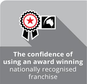 Award Winning Franchise